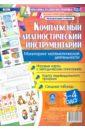 Мониторинг математической деятельности детей 3-4 лет. Игровые карты с методическим описанием, Мурченко Наталья Александровна