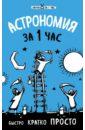 Обложка Астрономия за 1 час