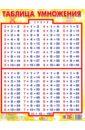 купить Таблица умножения (95х143) по цене 23 рублей