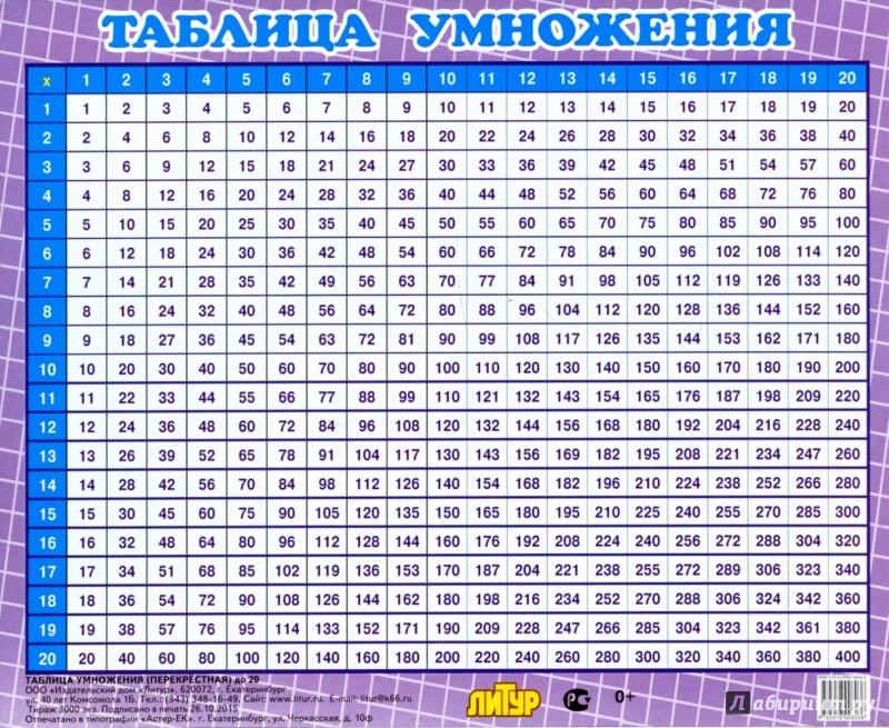 Число 10 умножения таблицы опорное для
