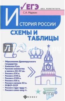 История России. Схемы и таблицы. Подготовка к ЕГЭ крот истории