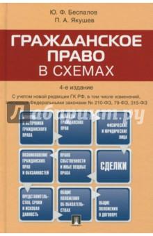 Гражданское право в схемах. Учебное пособие камиль абдулович бекяшев международное право в схемах 2 е издание