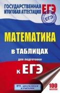 ЕГЭ. Математика. 10-11 классы. Справочное пособие в таблицах