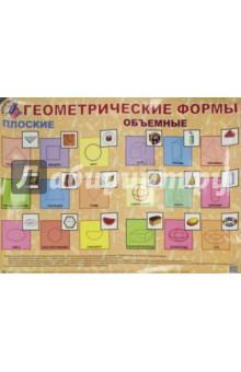 Детский плакат Геометрические формы обучающие плакаты маленький гений плакат буквы прописи