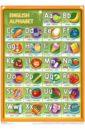 Таблица. English alphabet, А4 (З-2517)