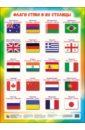 Флаги стран и их столицы,