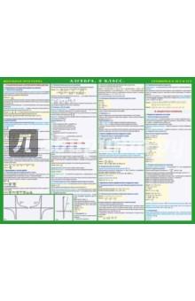 Алгебра 8 класс. Готовимся к экзаменам. Учебное пособие ткачева м федорова н шабунин м алгебра 8 класс дидактические материалы учебное пособие