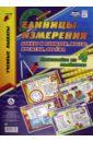 Комплект плакатов «Единицы измерения длины и площади, массы, времени, объёма». 4 плаката,