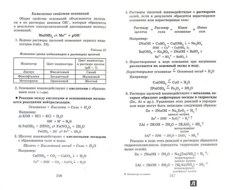 Иллюстрация 1 из 35 для Репетитор по химии - Егоров, Шацкая, Иванченко | Лабиринт - книги. Источник: Лабиринт