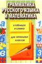 Алиева Сауле Грамматика русского языка и математика в таблицах схемах