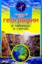 Якубович Жанна Начальный курс географии в таблицах и схемах