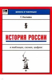 История России в таблицах, схемах, цифрах