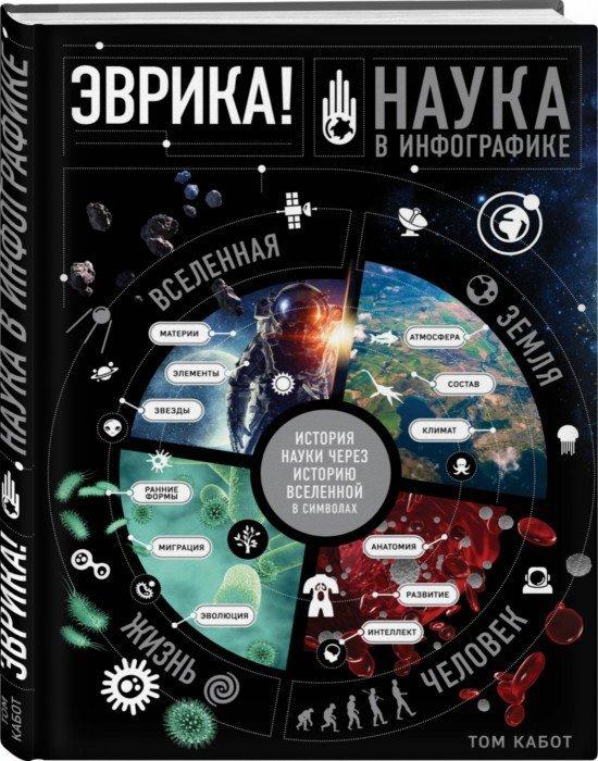 Иллюстрация 1 из 16 для Эврика! Наука в инфографике - Том Кабот | Лабиринт - книги. Источник: Лабиринт
