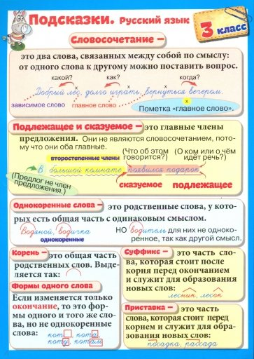 Подсказки. Русский язык. 3 класс, Красницкая А. (сост.)