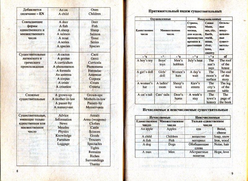 Грамматика в английском языке в таблицах и схема