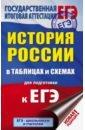 Обложка ЕГЭ История России 10-11кл [в таблицах и схемах]