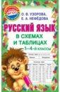 Обложка Русский язык. 1-4 классы. В схемах и таблицах
