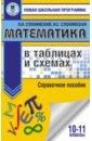 Математика в таблицах и схемах. Справочное пособие. 10-11 классы,