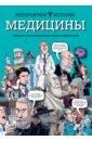 Обложка Невероятная история медицины