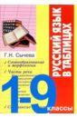 Обложка Русский язык в таблицах. 1-9 классы