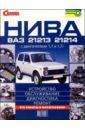 НИВА ВАЗ -21213, -21214 с двигателями 1,7 и 1,7i. Устройство, обслуживание, диагностика, ремонт