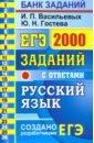 Обложка ЕГЭ 21 Русский язык. 2000 заданий Закрытый сегмент