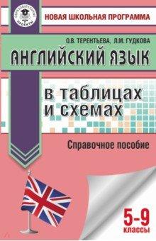 ОГЭ Английский язык в таблицах и схемах для подготовки к ОГЭ