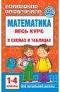 Обложка Математика. Весь курс начальной школы в схемах и таблицах. 1-4 класс