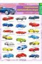 Обложка Спортивные автомобили мира. Наклейки тематические