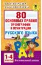 Обложка 80 основных правил орфографии и пунктуации русского языка. 1-4 классы