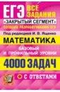 Обложка ЕГЭ 22 Математика 4000 задач. Баз и проф. Закр