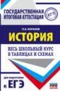 История. Весь школьный курс в таблицах и схемах для подготовки к ЕГЭ, Баранов Петр Анатольевич