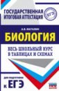 Биология. Весь школьный курс в таблицах и схемах для подготовки к ЕГЭ, Маталин Андрей Владимирович