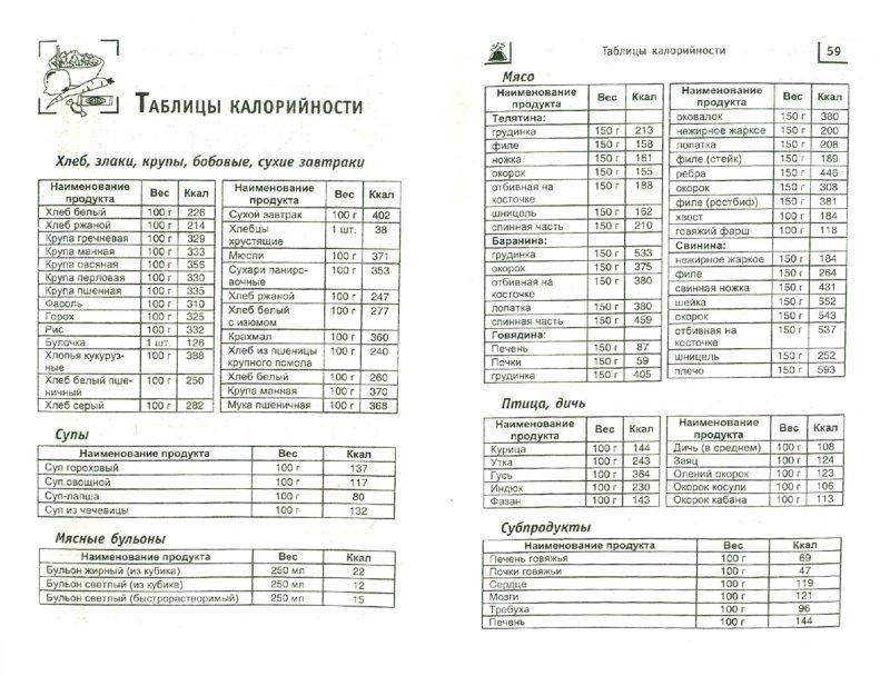 Иллюстрация 1 из 11 для Таблицы калорийности. Все для вашего похудения - Н. Лавров   Лабиринт - книги. Источник: Лабиринт