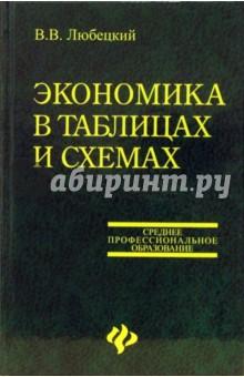 Экономика в таблицах и схемах - Владимир Любецкий