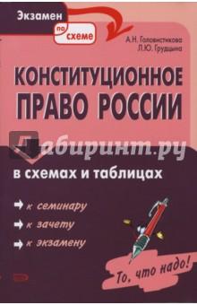 Конституционное право россии в схемах и таблицах скачать бесплатно фото 480