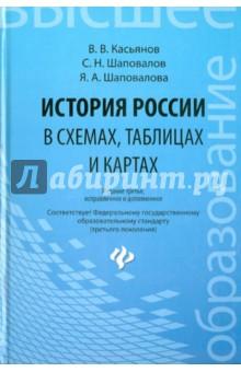 История россии в таблицах схемах и картах фото 313
