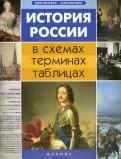 Гильда Нагаева: История России в схемах, терминах, таблицах