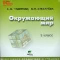 Чудинова, Букварева: Окружающий мир. 2 класс. Электронное приложение к учебнику (CD)