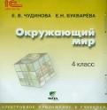 Чудинова, Букварева: Окружающий мир. 4 класс. Электронное приложение к учебнику (CD)