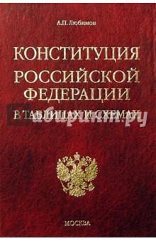 Конституция РФ в таблицах и схемах - Алексей Любимов