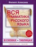 Филипп Алексеев: Вся грамматика русского языка 5-9 классов в схемах