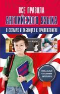Виктория Державина: Все правила английского языка в схемах и таблицах с приложением