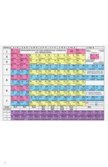 таблица менделеева растворимые вещества синтетическое термобелье