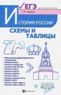 Сергей Маркин: История России. Схемы и таблицы. Подготовка к ЕГЭ