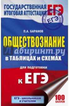 Купить ЕГЭ Обществознание. В таблицах и схемах ISBN: 978-5-17-104883-9