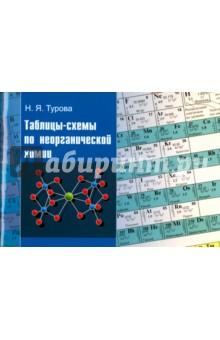 Таблицы-схемы по неорганической химии - Н. Турова