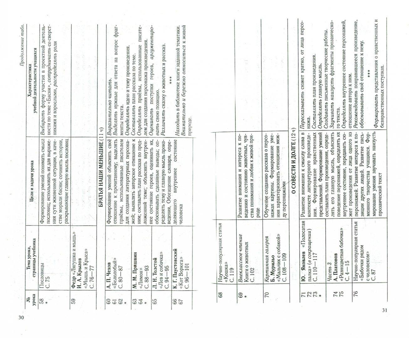 """Иллюстрация 1 из 6 для Обучение в 3 классе по учебнику """"Литературное чтение"""". Программа, тематическое планирование - Элла Кац   Лабиринт - книги. Источник: Лабиринт"""