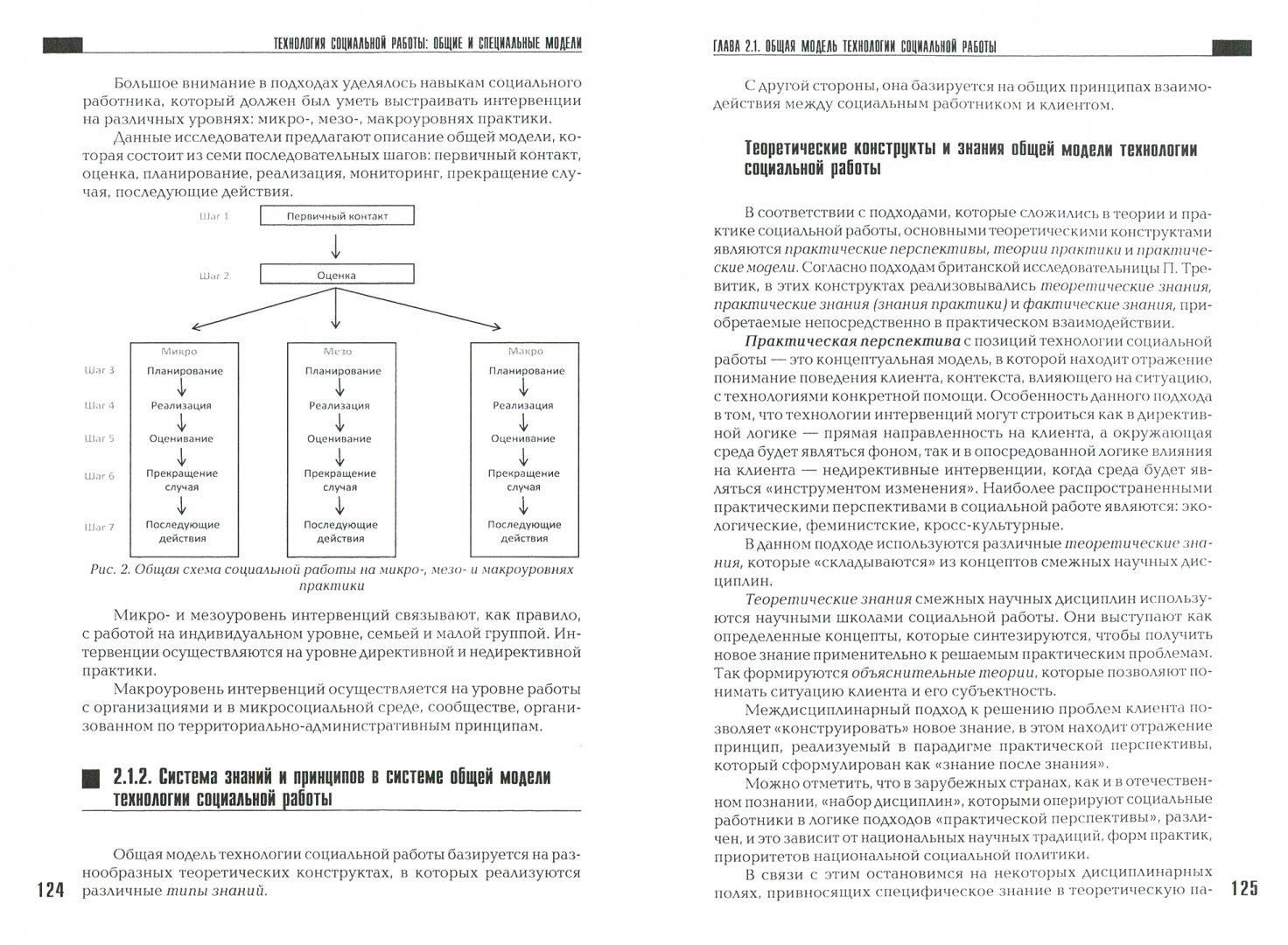 Различные модели для социальной работы олеся руденко
