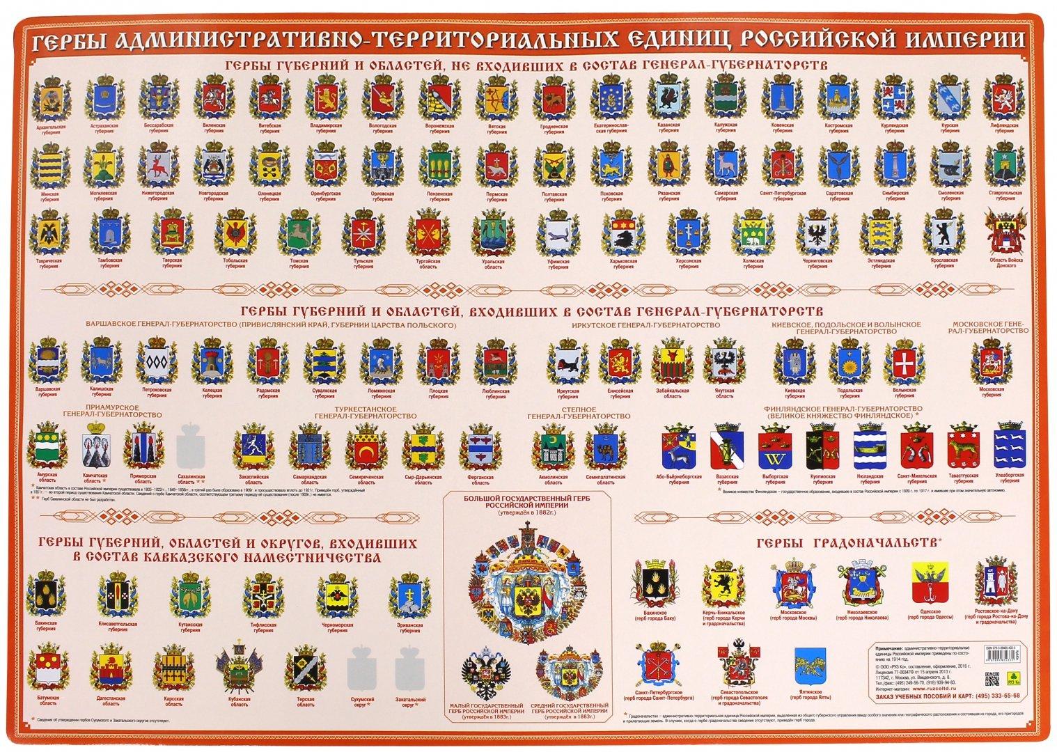 Все гербы городов россии фото с названиями
